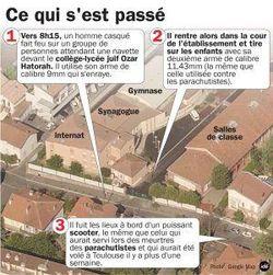 WEB-FusilladeToulouse-Q-01